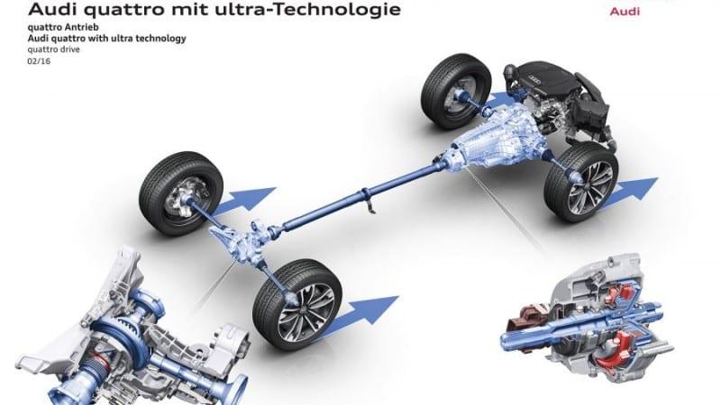 Audi lansează sistemul de tracțiune ultra quattro