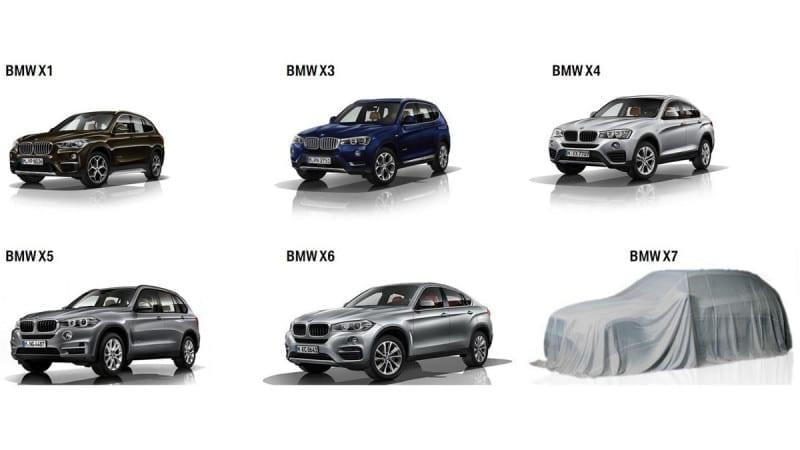 BMW X7 – Cel mai mare și cel mai scump
