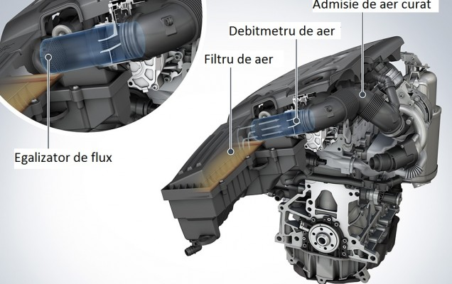 Volkswagen a prezentat măsurile tehnice pentru rezolvarea Dieselgate